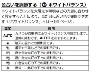 FinePix J250のマニュアルより。Jシリーズにはホワイトバランスをマニュアル設定できません。