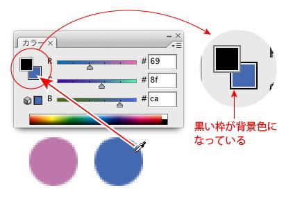 Photoshop のカラーパレットとスポイトツールと、描画色/背景色の関係