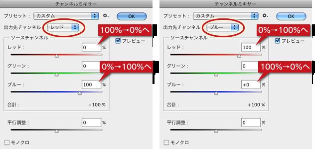 チャンネルミキサーで レッド(R) と ブルー(B)を入れ替えます