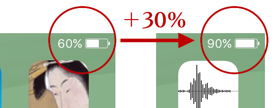 eneloop 単三2本で、30%を充電できました。