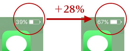 1年半放置していたeneloopでは、28%充電できました。
