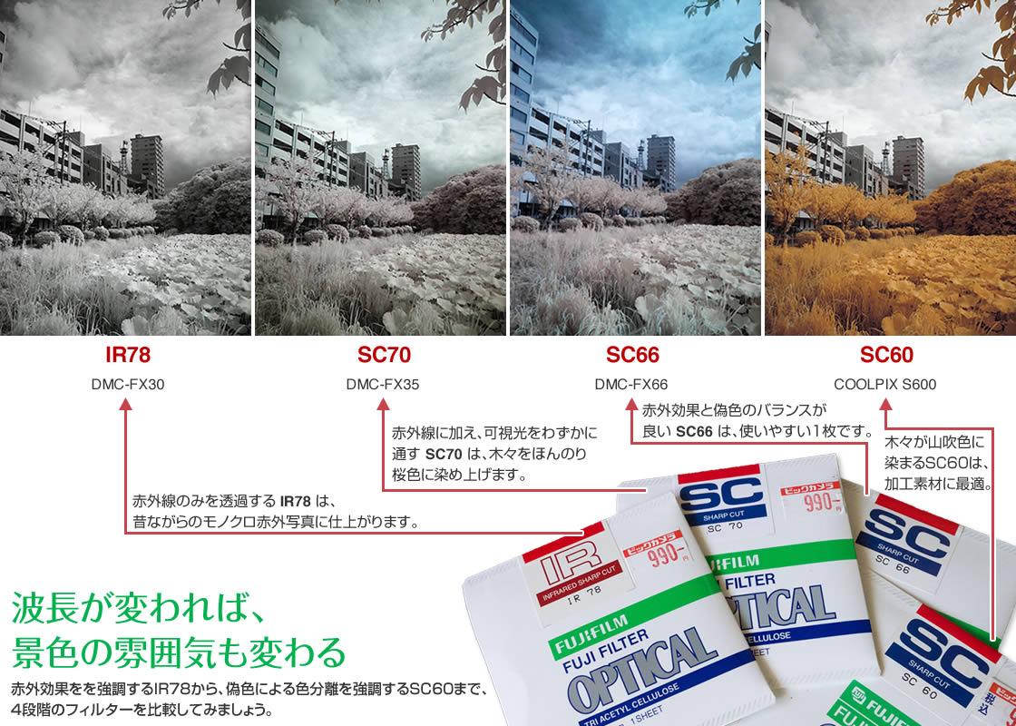 富士フイルムのSCフィルタやIRフィルタ4種類の比較する、赤外線写真