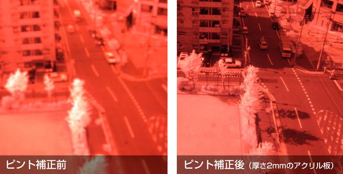 ローパスフィルタを外した状態と、ピント調整を行ったデジタルカメラの比較