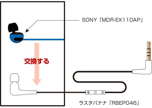 モノラル有線ヘッドセットを自作
